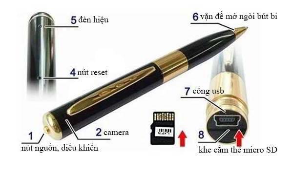 Các bô phận của bút camera vừa ghi hình vừa ghi âm