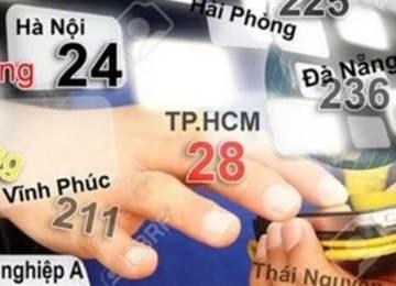 Cập nhật mã vùng điện thoại bàn cố định mới nhất 2019: Hà nội 024, TPHCM 028